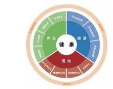 九龙山旅游度假区:嘉兴平湖市九龙山的规划发展前景如何?
