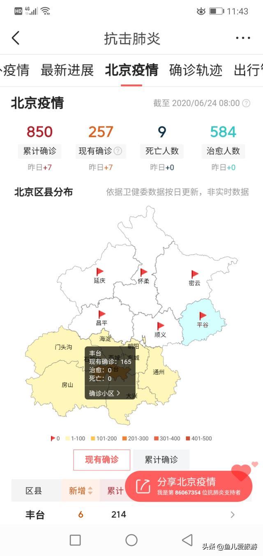 带一个身高140的孩子一大一小去北京穷游,预计吃住行两人2000左右,有什么好的推荐和建议呢?