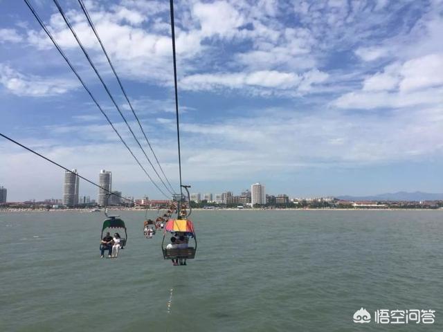 南戴河2日游怎么规划?