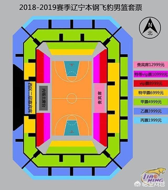 各城市的CBA球票票价怎样?辽宁主场门票到底贵不贵?为什么宁可空场也不降价?