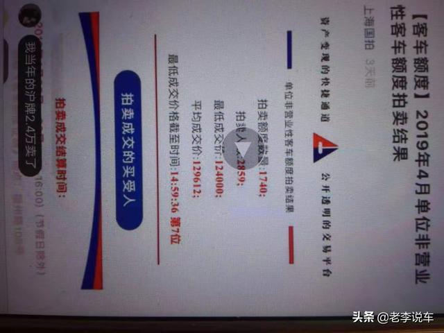 现在北京一个车牌到底值多少钱?有懂的朋友吗?
